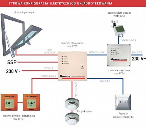 MCR 9705 schemat